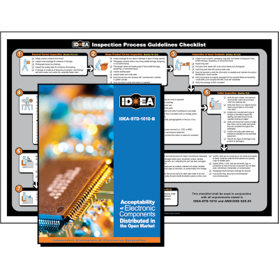 IDEA-STD-1010 Standard and Poster Bundle 1